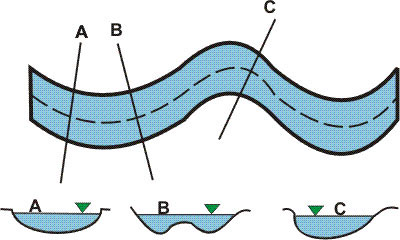 http://www.pannonris.hu/images/wiki_hydrogeology_vonal.jpg